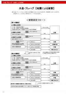 saigai_jishin_mokuzou