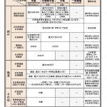 【熊本県】(被災された皆様へ)各種支援策等をまとめたリーフレットを作成しました