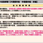 福島沖の地震の支援制度【福島県】